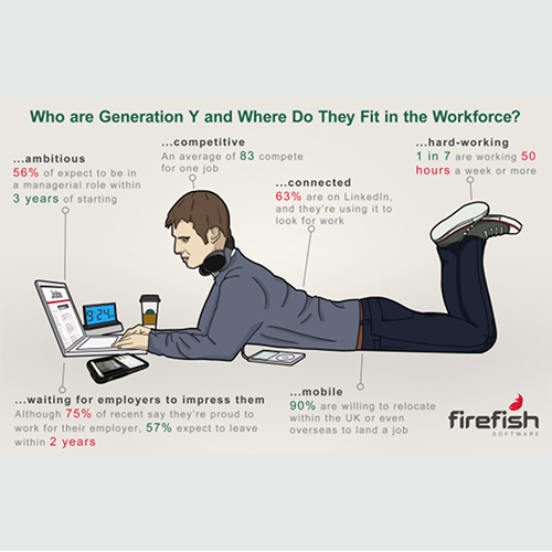 Top 5 Reasons Generation Y Workers Leave Their Employer